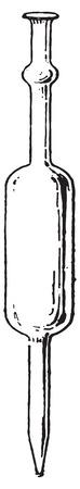 Pipet of Pipet of Pipettor of Chemical druppelaar, vintage gegraveerde illustratie. Woordenboek van woorden en dingen - Larive en Fleury - 1895. Stock Illustratie