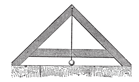 leveling: Determining the Level of the Legs of a Triangular Frame Using a Pendulum, vintage engraved illustration. Dictionary of Words and Things - Larive and Fleury - 1895