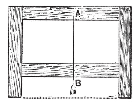 levelling: Determining the Level of the Legs of a Rectangular Frame Using a Pendulum, vintage engraved illustration. Dictionary of Words and Things - Larive and Fleury - 1895