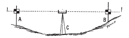 surveying: Levelling or Leveling, showing double-levelling method, vintage engraved illustration. Dictionary of Words and Things - Larive and Fleury - 1895