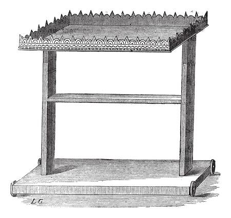 Old engraved illustration of dyer for battik canvas paintings. Industrial encyclopedia E.-O. Lami - 1875. Illustration