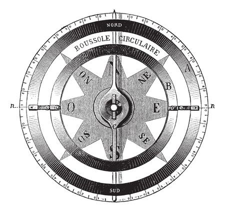Oude gegraveerde illustratie van de zeeman? S kompas geïsoleerd op een witte achtergrond. Industrial encyclopedie E.-O. Lami - 1875.