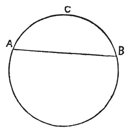segmento: Segmento circolare, incisioni d'epoca. Old illustrazione incisa di segmento circolare.