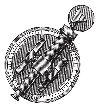 illustration: Spectroscope or Spectrometer