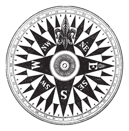 engraving print: British Navy Compass, vintage engraved illustration of British Navy Compass, isolated against a white background.