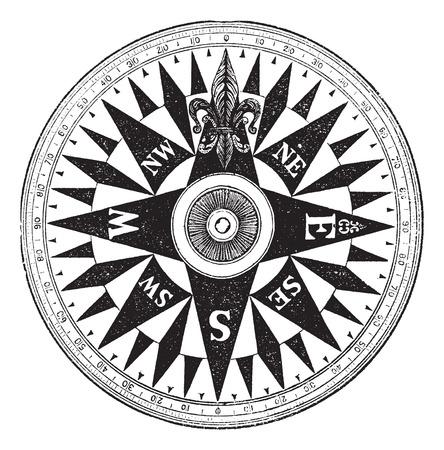 British Navy Compass, vintage engraved illustration of British Navy Compass, isolated against a white background.