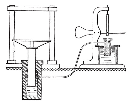 hydraulic: Old engraved illustration of Hydraulic press isolated on a white background.