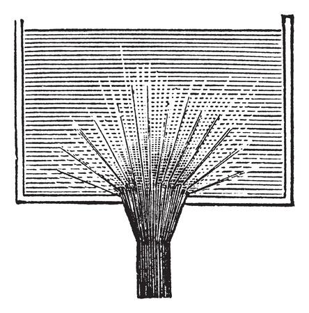 diameter: Old illustrazione incisa di Vena contratta.