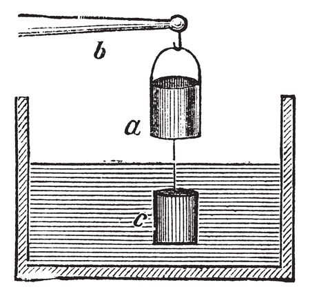 verification: Old engraved illustration of Experimental Verification of Archimedes principle isolated on a white background. Illustration