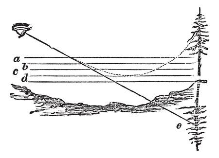 representations: Optical illusion of Desert mirage Illustration