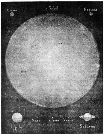 太陽と彼のシステムでは、ビンテージの刻まれた図の主の世界に比べて大きさ。男-1886年前に地球。 写真素材