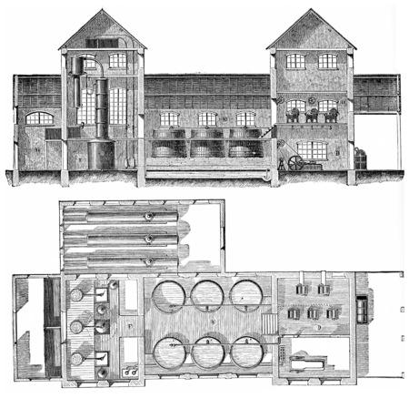 destilacion: Remolacha destilería trabaja en prensas continuas, planta y alzado, ilustración de la vendimia grabado. E.-O. enciclopedia Industrial Lami - 1875.