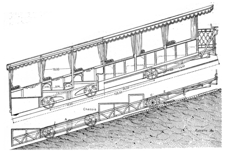 swiss alps: Railway Giessbach, Exterior and cutting freight car and its frame, vintage engraved illustration. Industrial encyclopedia E.-O. Lami - 1875. Stock Photo