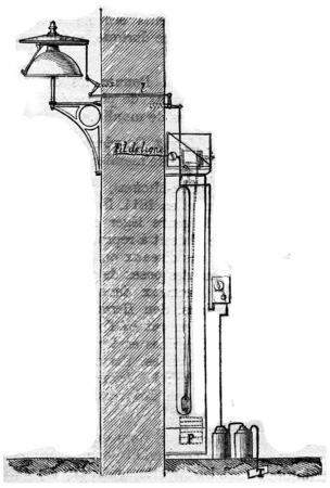 Leopolder bell, vintage gegraveerde illustratie.