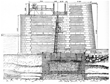 navigable: Cross section of a navigable channel of Poses dam indicating the position of the observed amounts, vintage engraved illustration. Industrial encyclopedia E.-O. Lami - 1875. Stock Photo