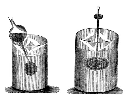 a solution tube: Fig 27. Drop of oil at rest. Fig 28. Drop of oil movement, vintage engraved illustration. Earth before man – 1886.