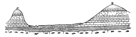 stratified: Cutting through the valley of the Seine, showing the arrangement of stratified layers, vintage engraved illustration. Earth before man – 1886. Illustration