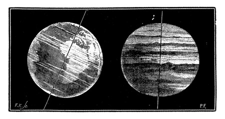compared: Compared tilt of the axis of the Earth and of the axis of Jupiter, vintage engraved illustration. Earth before man – 1886.