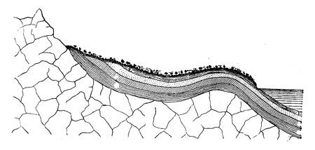 eruptive: Uprising golf sediment, vintage engraved illustration. Earth before man – 1886.