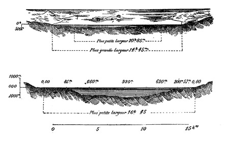 The Strait of Gibraltar then and now, vintage engraved illustration. Earth before man – 1886. 向量圖像