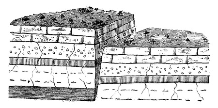 rock layer: Fracture followed by a drop, vintage engraved illustration. Earth before man – 1886.