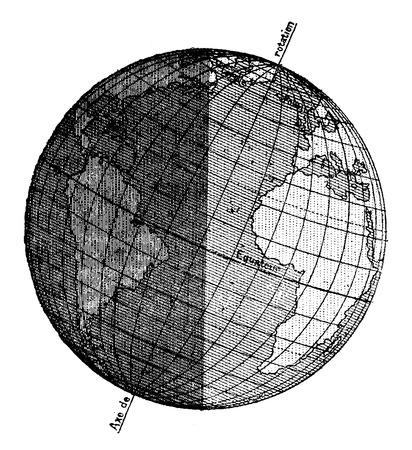 planete terre: Les saisons sur Terre. Position de la Terre au solstice en Juin, illustration vintage gravé. Terre avant que l'homme - 1886.