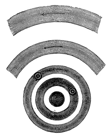 Vorming van vage oorsprong van planetaire ringen en condensatie, vintage gegraveerde illustratie. Aarde voordat de mens - 1886.