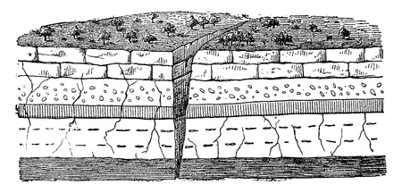 rock layer: Example of simple fracture, vintage engraved illustration. Earth before man – 1886.