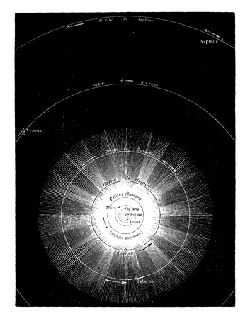General map of the solar system, trace the scale of 1 mm to 10 million miles, vintage engraved illustration. Earth before man – 1886.