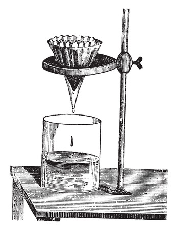 funnel: Filter paper supported on the container, vintage engraved illustration.