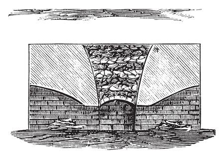 quicklime: Lime kilns, vintage engraved illustration. Illustration