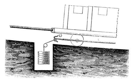 Pit and balances Fourviere, vintage engraved illustration. Journal des Voyage, Travel Journal, (1880-81).
