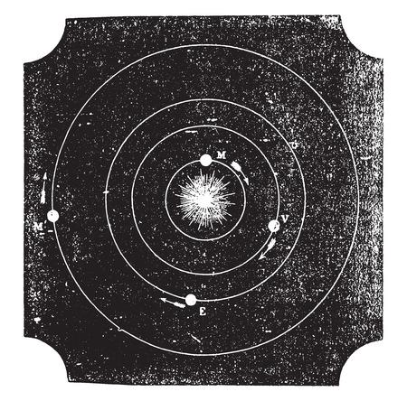 solar system: Four bodies are in globular forms, vintage engraved illustration.