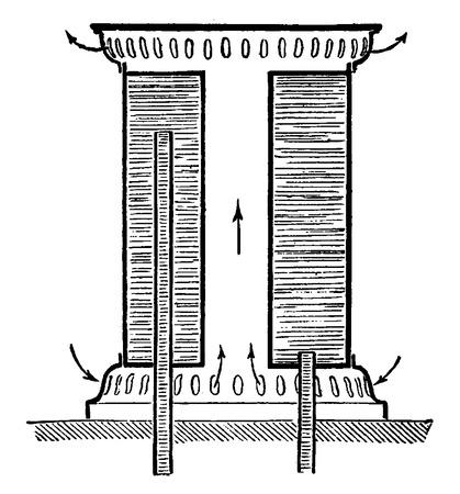 circulation: Stove hot water with internal air circulation, vintage engraved illustration. Industrial encyclopedia E.-O. Lami - 1875.