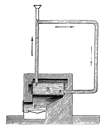 principle: Principle of heating hot water, vintage engraved illustration. Industrial encyclopedia E.-O. Lami - 1875.