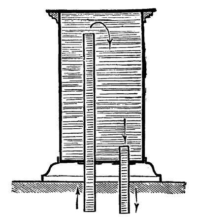 Stove hot water, vintage engraved illustration. Industrial encyclopedia E.-O. Lami - 1875.