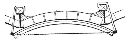Mobile hanger plate, vintage engraved illustration. Industrial encyclopedia E.-O. Lami - 1875. Ilustração