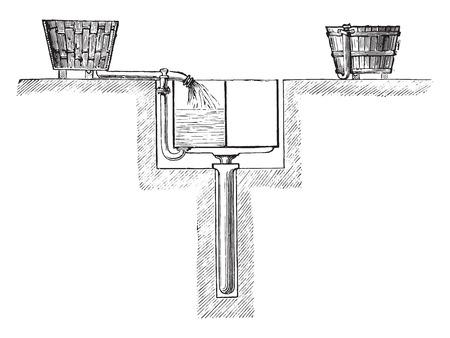 drainage: Central thorough washing tank, vintage engraved illustration. Industrial encyclopedia E.-O. Lami - 1875. Illustration