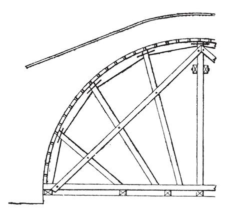 Fixed hanger semicircular arch, vintage engraved illustration. Industrial encyclopedia E.-O. Lami - 1875.