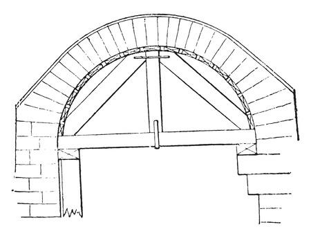 Hanger small semicircular arch, vintage engraved illustration. Industrial encyclopedia E.-O. Lami - 1875. Ilustração