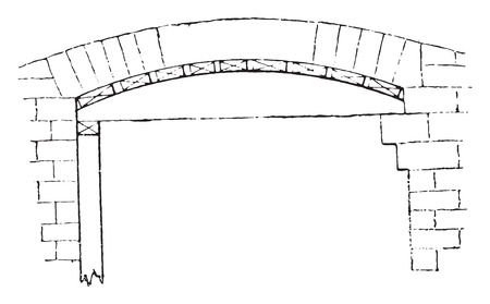 Hanger small arc vault, vintage engraved illustration. Industrial encyclopedia E.-O. Lami - 1875. Ilustração