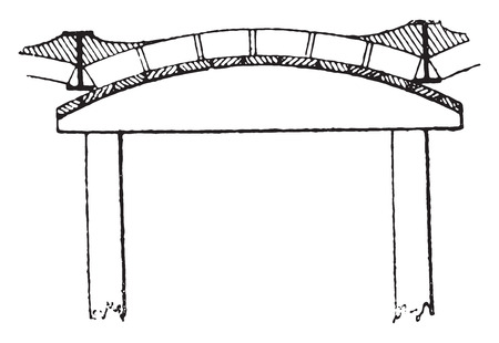 arch: Wooden hanger vaults, vintage engraved illustration. Industrial encyclopedia E.-O. Lami - 1875.