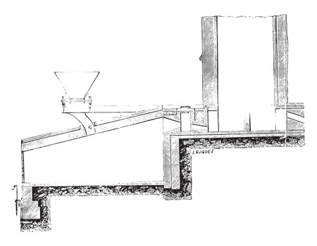 furnace: Furnace Eaton, vertical section, vintage engraved illustration. Industrial encyclopedia E.-O. Lami - 1875.