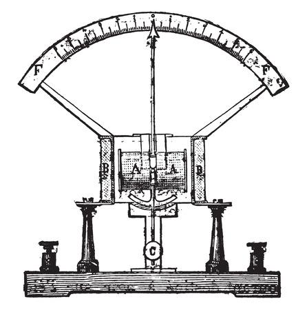 Electricity meter, vintage engraved illustration. Industrial encyclopedia E.-O. Lami - 1875. Vettoriali