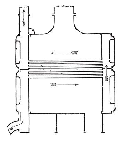 Surface condenser in two courses, vintage engraved illustration. Industrial encyclopedia E.-O. Lami - 1875. Ilustração