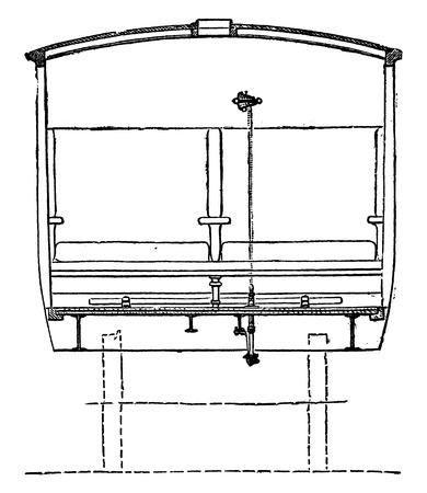 Steam heating (East Bavarian), vintage engraved illustration. Industrial encyclopedia E.-O. Lami - 1875.