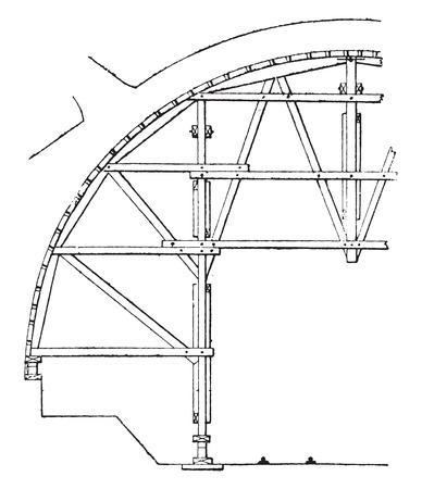 Hanger semicircular arch, passing service, vintage engraved illustration. Industrial encyclopedia E.-O. Lami - 1875.