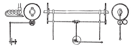 tortuous: Pandynamometre torsion M Hirn, vintage engraved illustration. Industrial encyclopedia E.-O. Lami - 1875.