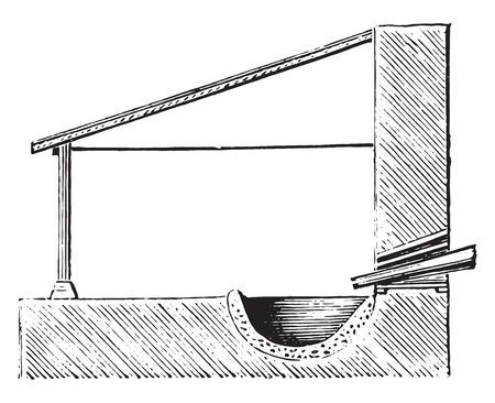 furnace: Refining furnace black copper, Sweden, vintage engraved illustration. Industrial encyclopedia E.-O. Lami - 1875.