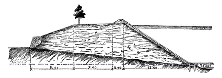 dike: Cutting through a dike of the Loire, vintage engraved illustration. Industrial encyclopedia E.-O. Lami - 1875.